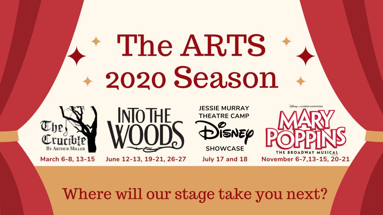 The ARTS 2020 Season.png